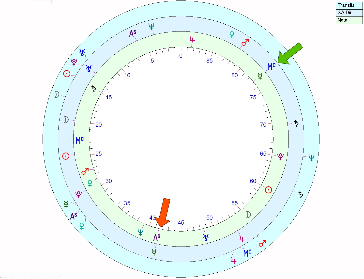 Astrology and the prince andrew situation astrology school solar arc directed chart for prince andrew nvjuhfo Choice Image