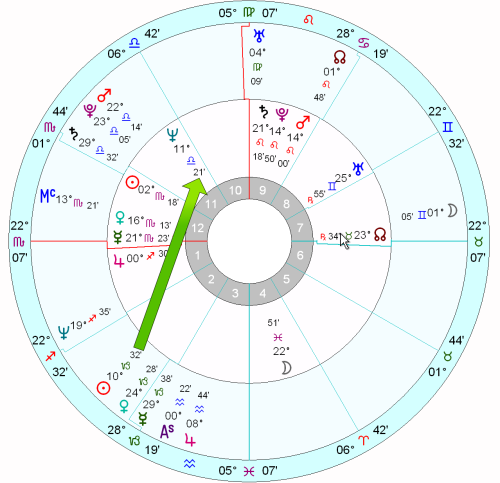 Diagram of the horoscope of Hillary Clinton, with Solar Arc Directions in the outer wheel for April 12th, 2015